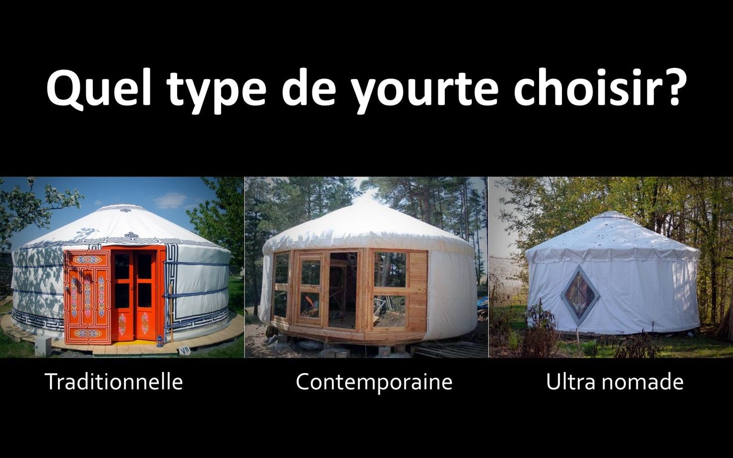 Quel type de yourte choisir mongole occidentale ou flex yourte - Quel type de matelas choisir ...